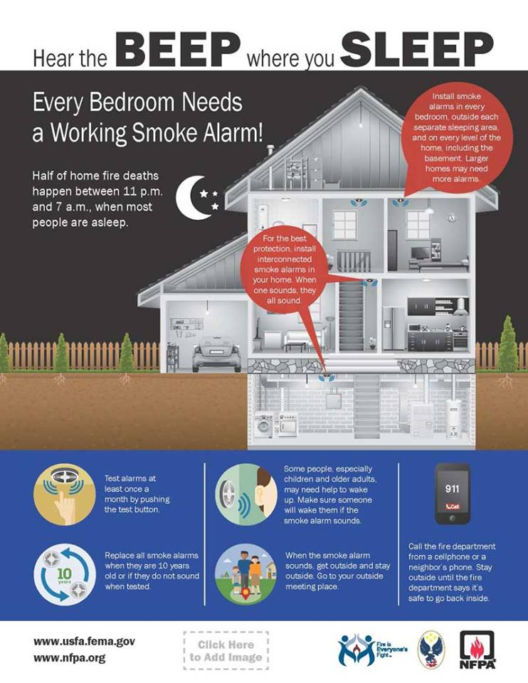 Smoke detectors save lives